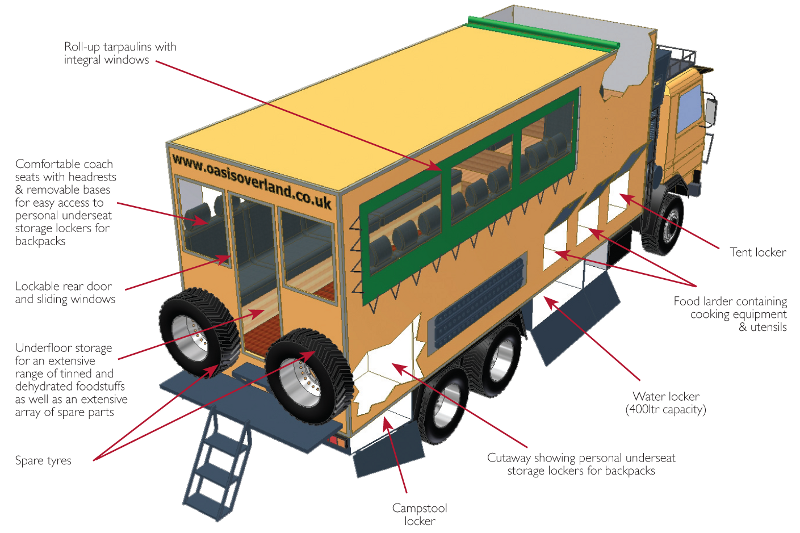 Cutaway diagram of an Oasis Overland truck