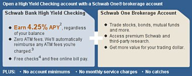 Schwab investor checking offer
